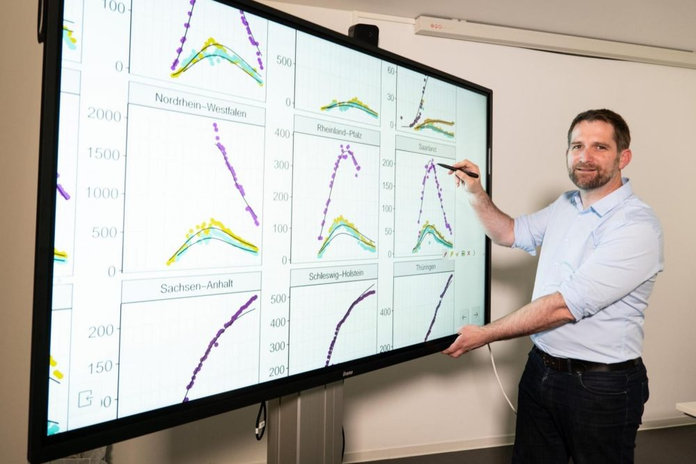 COVID 19 – Online-Simulator sagt deutlich ansteigende Fallzahlen für alle Bundesländer voraus