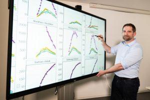 COVID 19 - Online-Simulator sagt deutlich ansteigende Fallzahlen für alle Bundesländer voraus