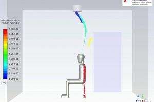 Infektionsrisiko COVID-19: Simulation von Aerosolbelastung in Räumen